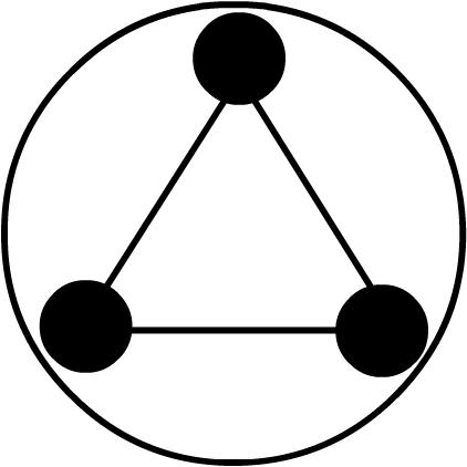 Figure 1: Conditions d'existence d'un peuple