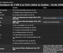Liste des donateurs libéraux: plainte du PLQ contre le RRQ