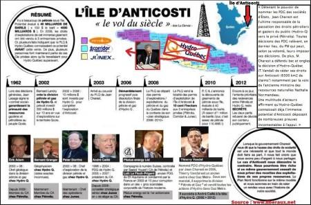 Scandale pétrolier sur l'Île d'Anticosti